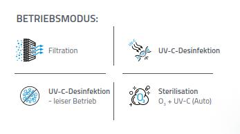 Raumluftreiniger/ Raumsterilisator STERYLIS ULTRA 330