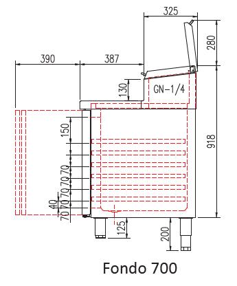 Belegstation PROFI 2/0 - GN 1/1