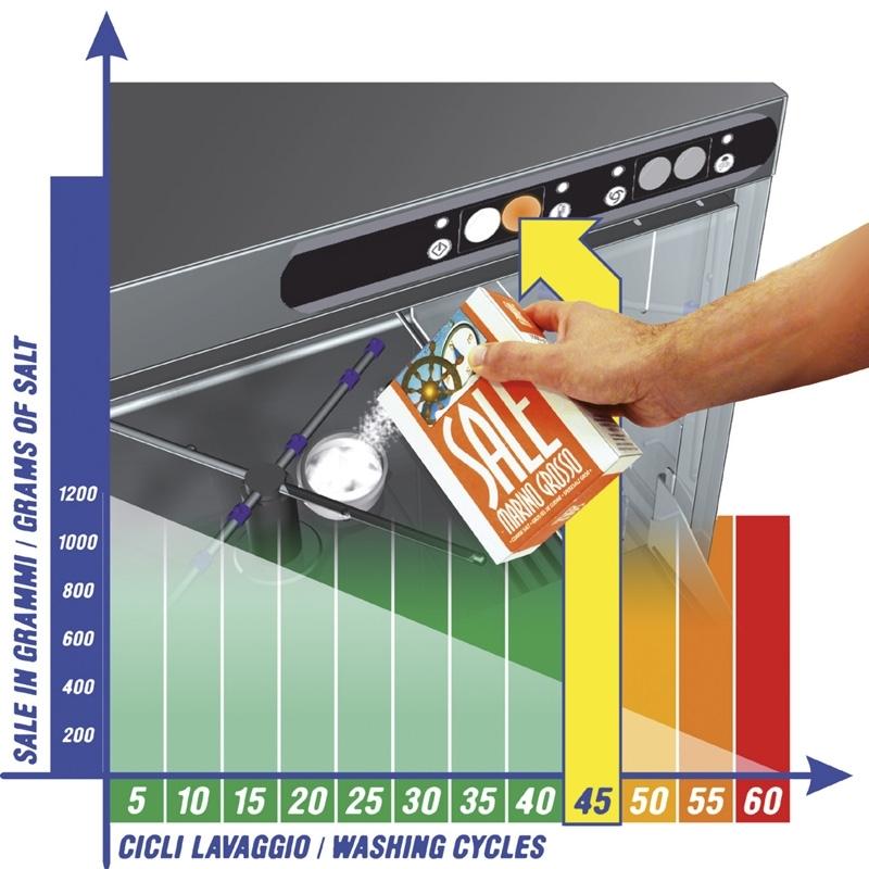 Lave-vaisselle GAM by Krupps Plus Line 50 SLE