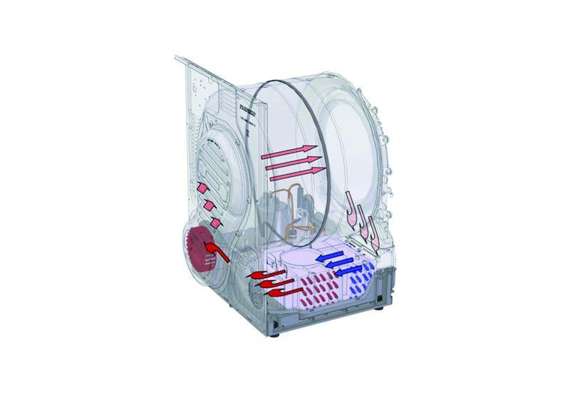 Whirlpool Wärmepumpentrockner 8kg Proline ALA002