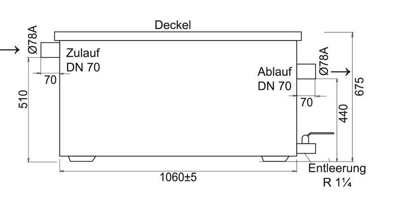 Fettabscheider Typ WNG-S1 stationär